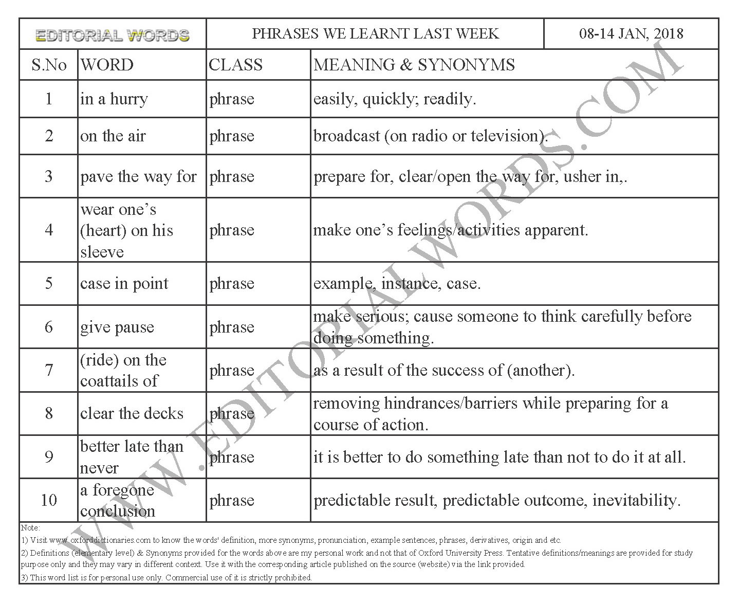 EDITORIAL WORDS TO IMPROVE ENGLISH VOCABULARY 08-14JAN18_IP